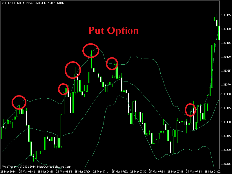 Binary call option